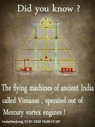 Who says the Modern Science is better than our Sanatan Science of Ancient India.